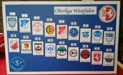 Cartelli magnetici per il calcio e company